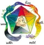 5_elements2